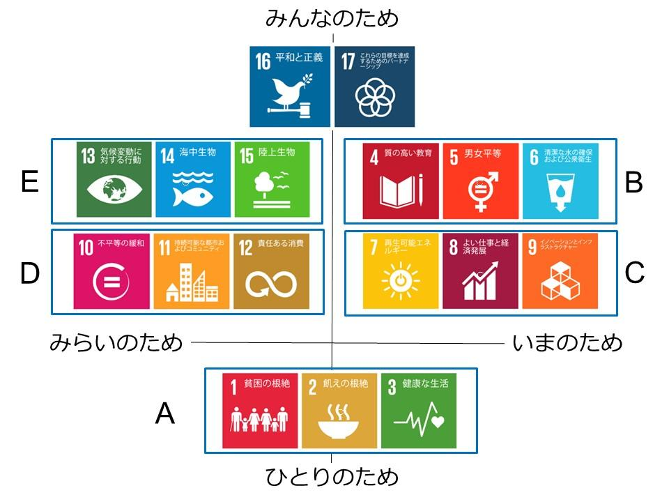 SDGs目標5グループ.jpg